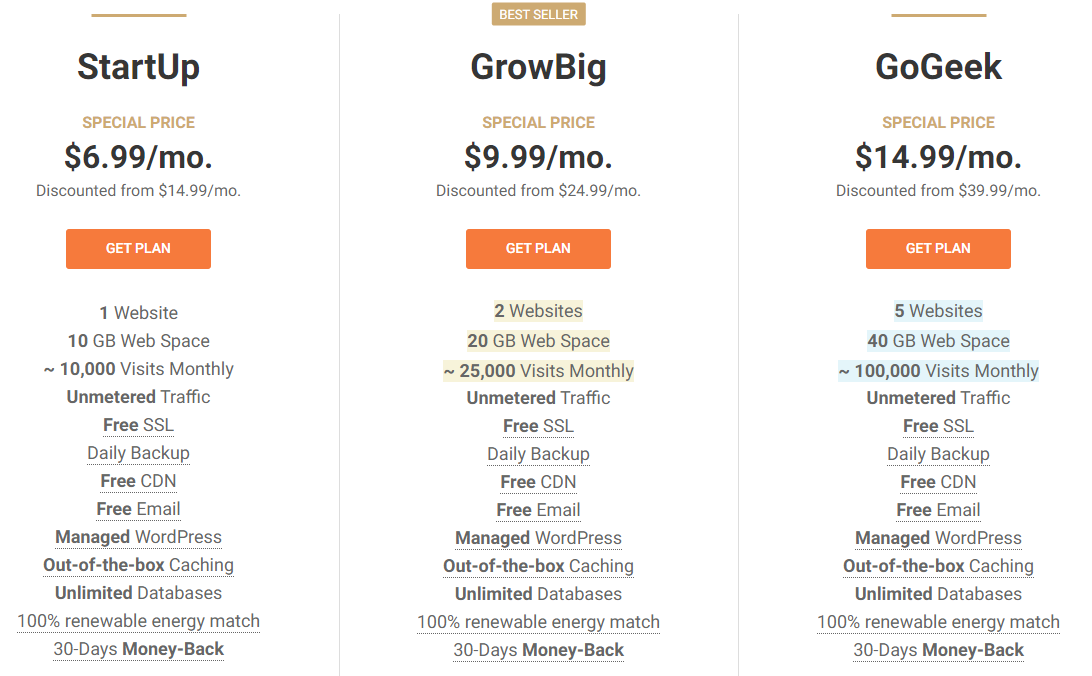 Siteground价格
